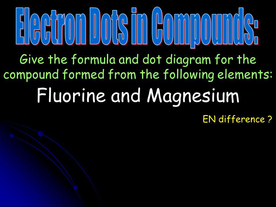 Fluorine and Magnesium