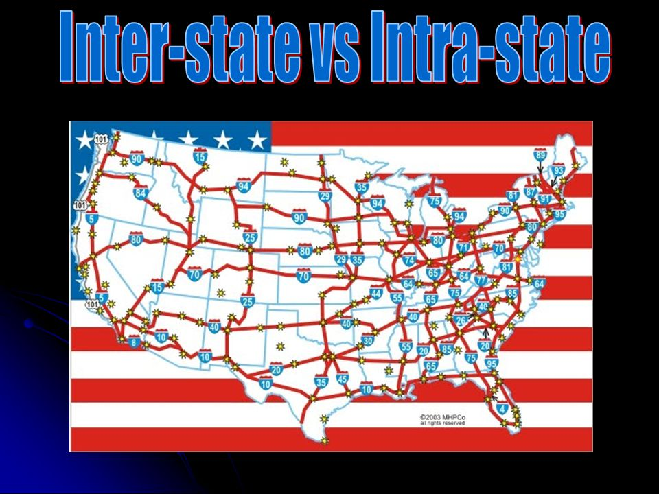 Inter-state vs Intra-state