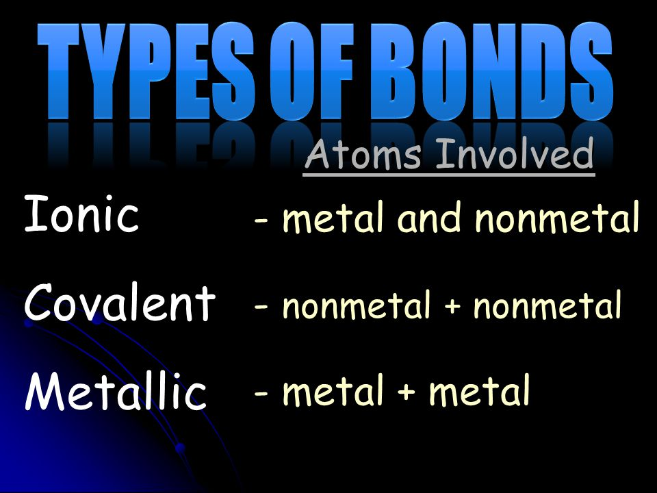 Ionic Covalent Metallic Atoms Involved - metal and nonmetal