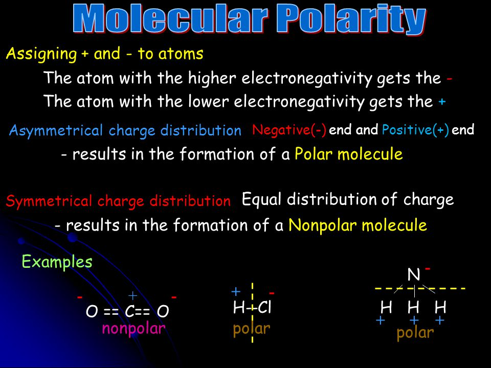 Molecular Polarity Assigning + and - to atoms