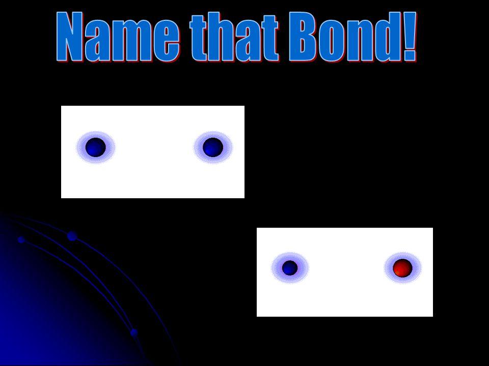 Name that Bond!