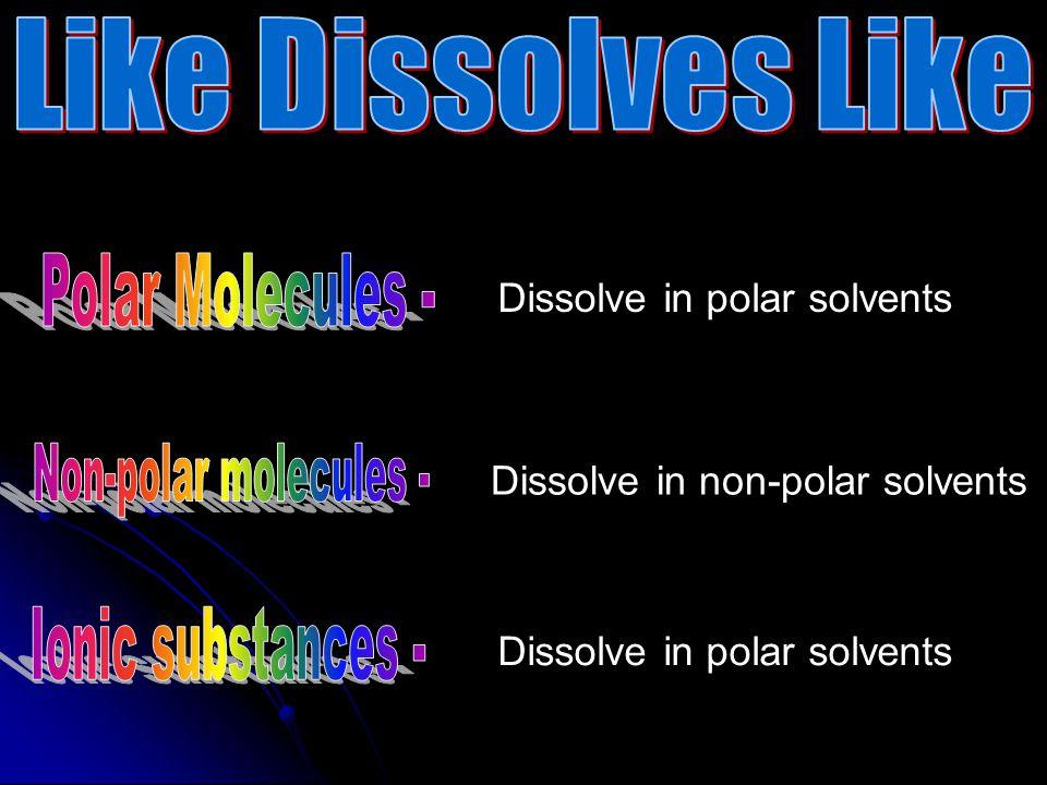 Like Dissolves Like Polar Molecules - Non-polar molecules -