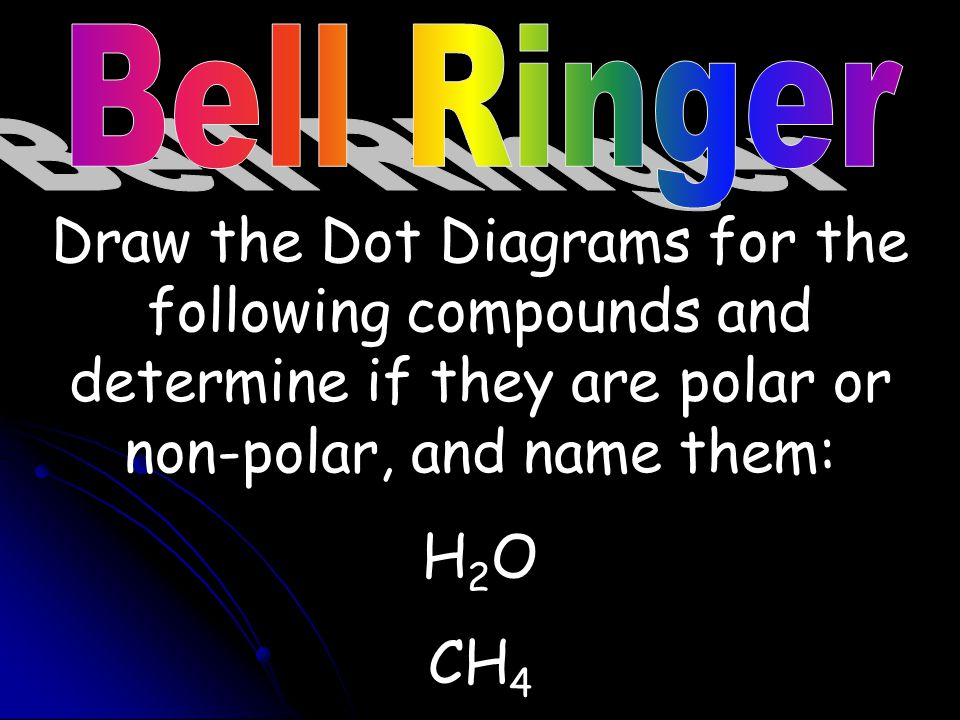 Bell Ringer Draw the Dot Diagrams for the following compounds and determine if they are polar or non-polar, and name them: