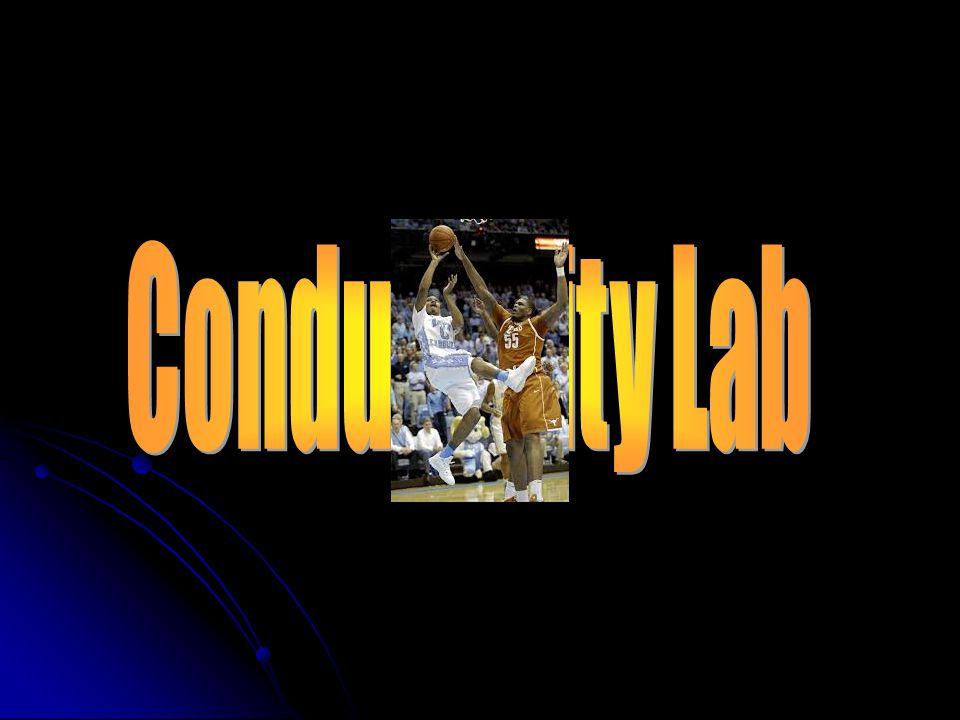 Conductivity Lab