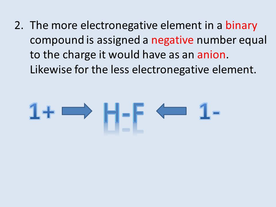 The more electronegative element in a binary compound is assigned a negative number equal to the charge it would have as an anion. Likewise for the less electronegative element.