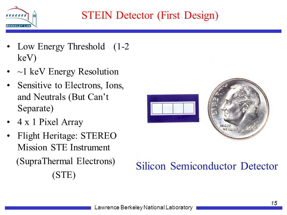 STEIN Detector (First Design)