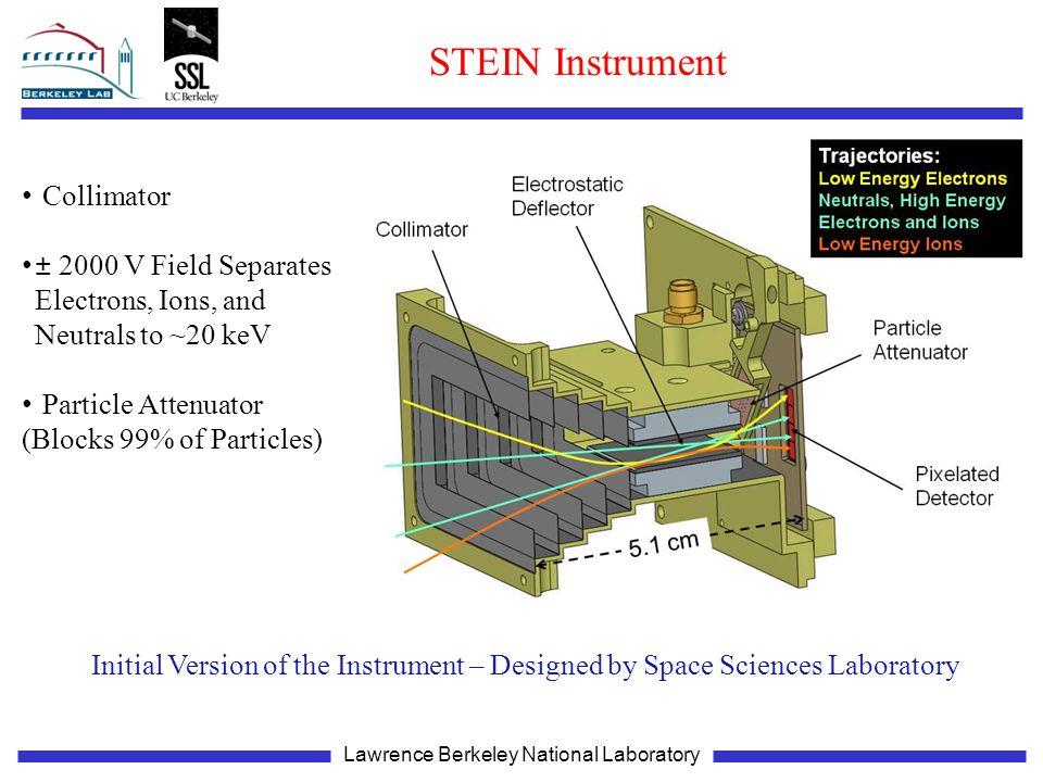 STEIN Instrument Collimator