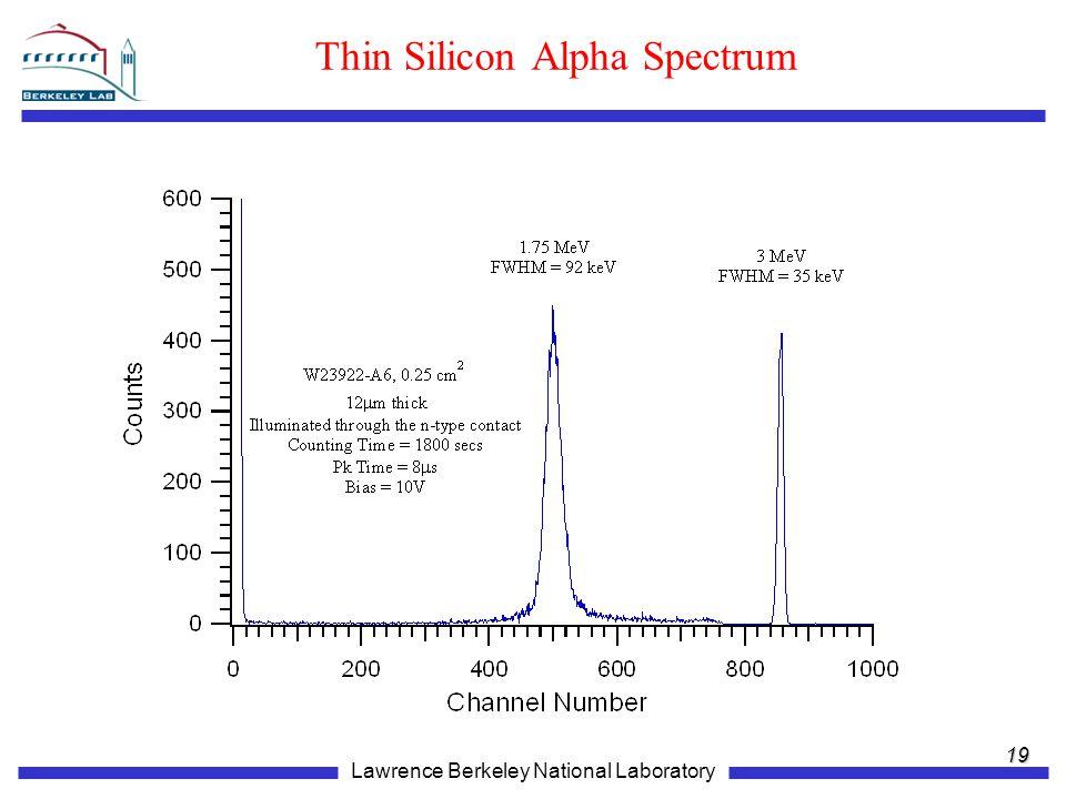 Thin Silicon Alpha Spectrum