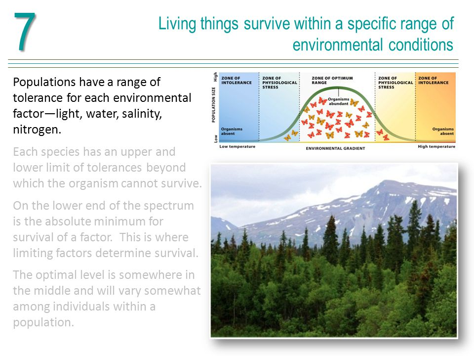 7 Living things survive within a specific range of environmental conditions.
