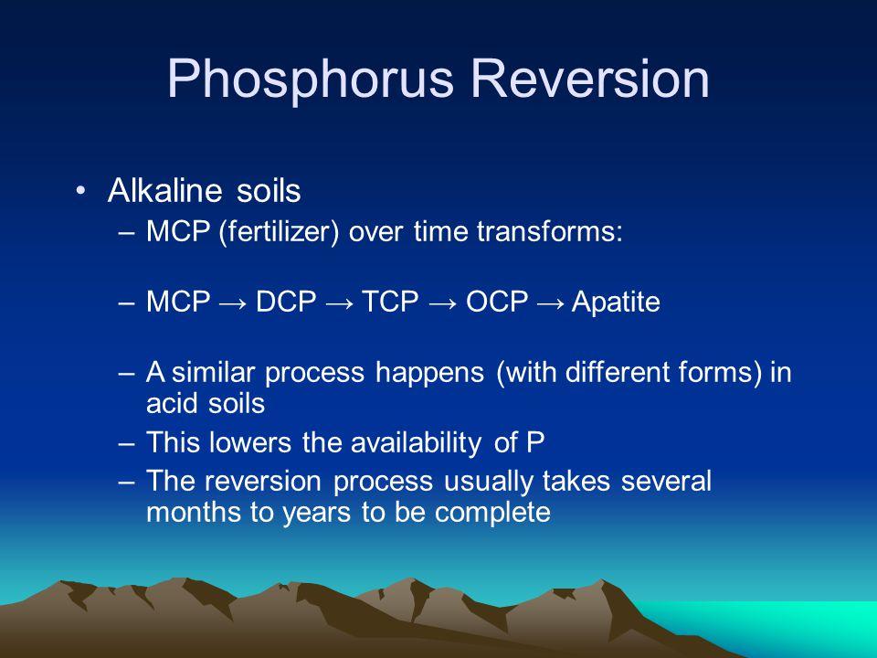 Phosphorus Reversion Alkaline soils