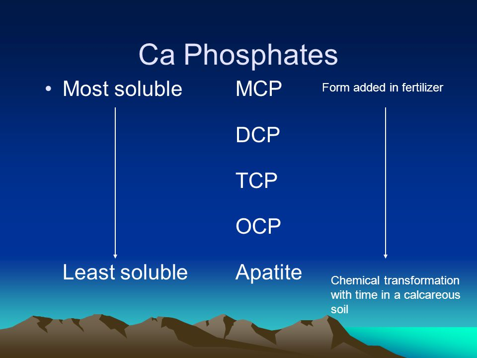 Ca Phosphates Most soluble MCP DCP TCP OCP Least soluble Apatite