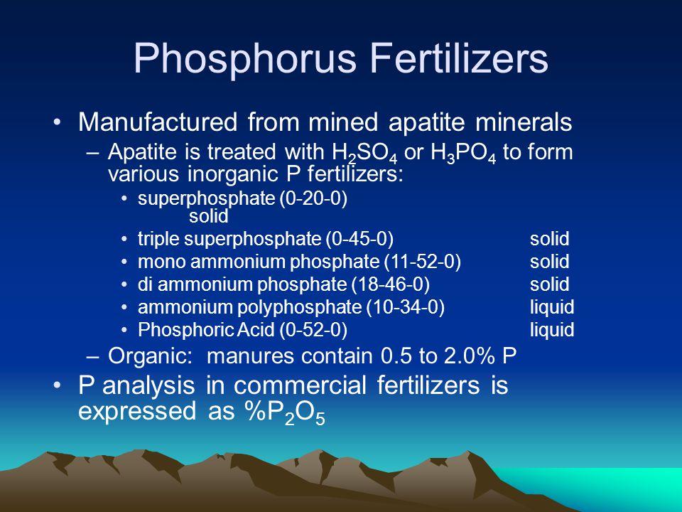 Phosphorus Fertilizers