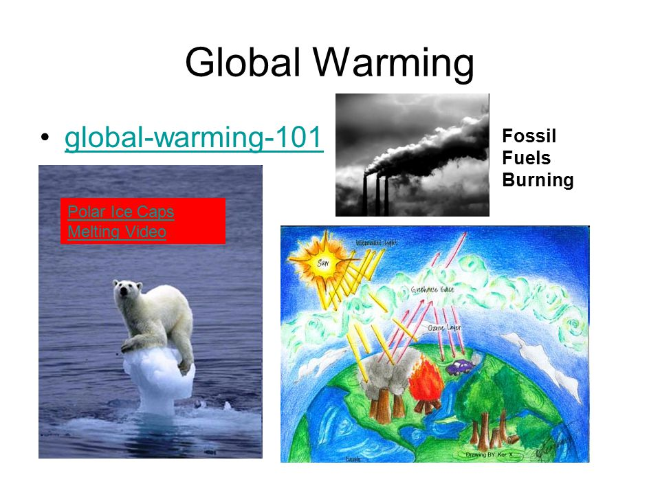 Global Warming global-warming-101 Fossil Fuels Burning