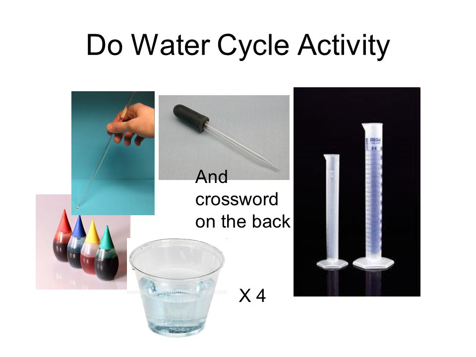 Do Water Cycle Activity