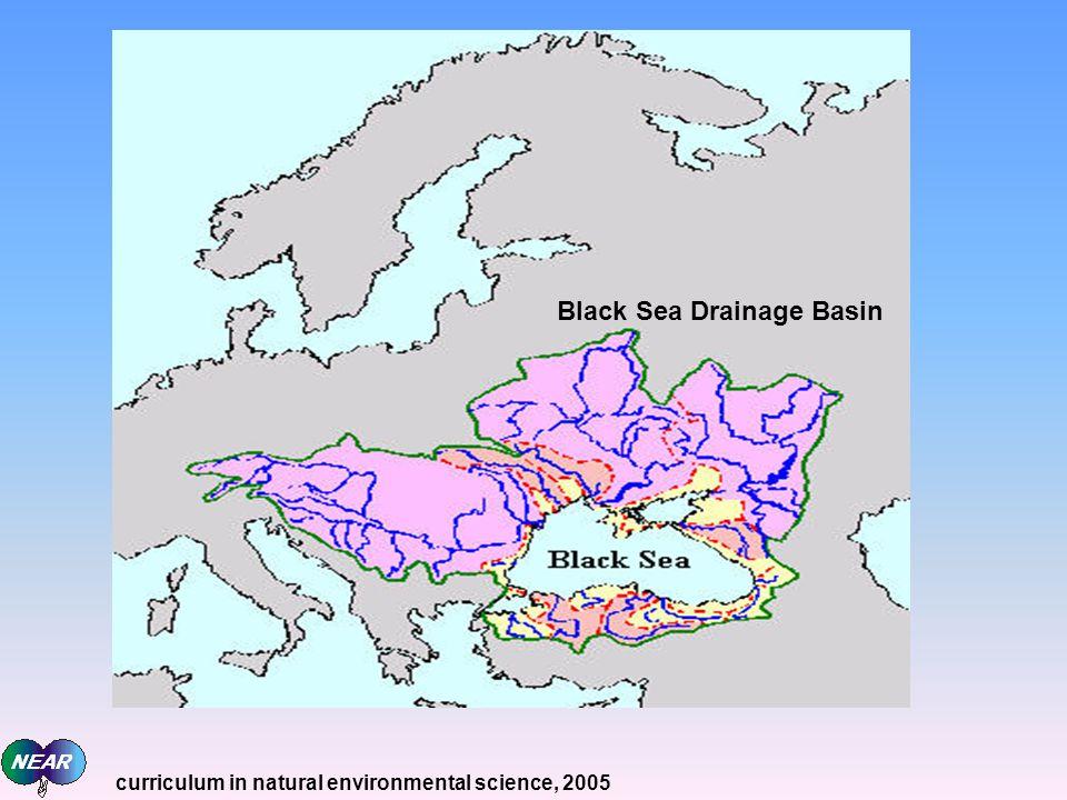 Black Sea Drainage Basin