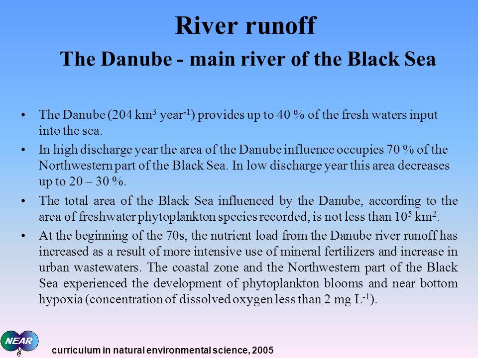 River runoff The Danube - main river of the Black Sea