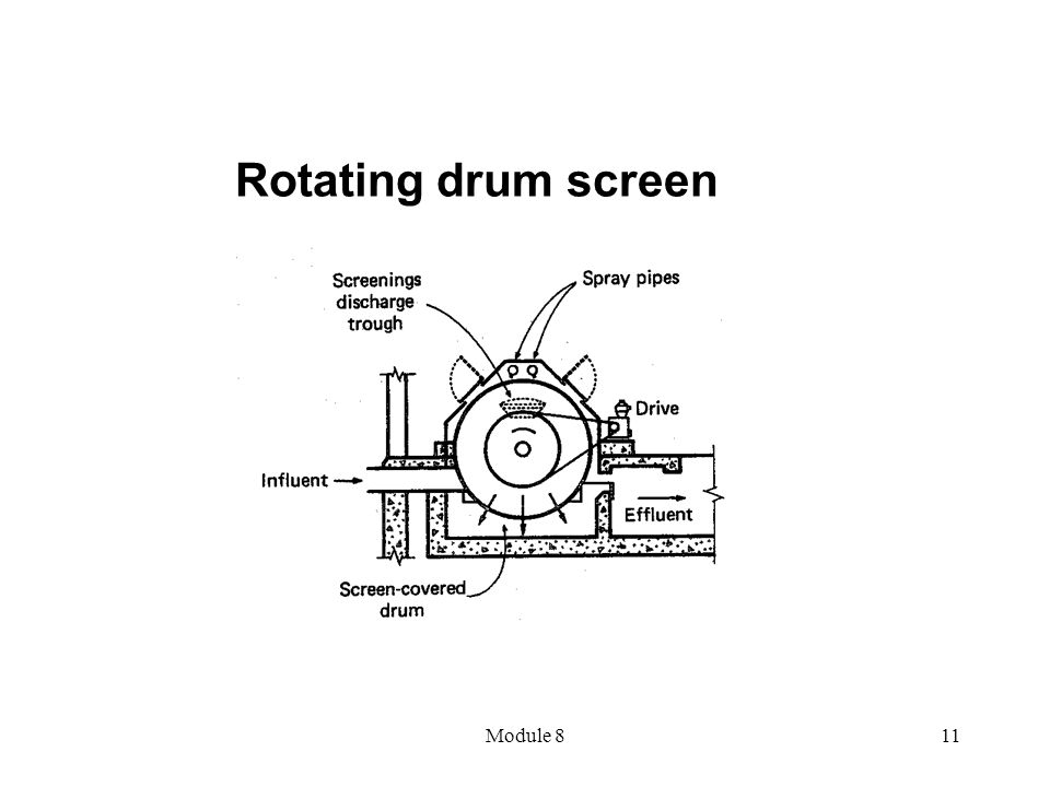 Rotating drum screen Module 8