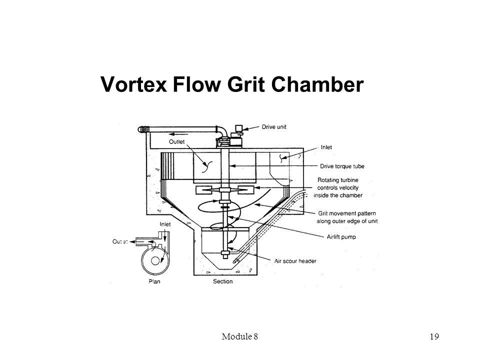 Vortex Flow Grit Chamber