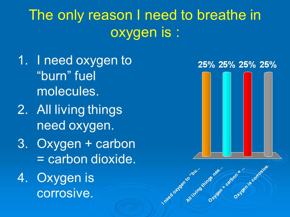 The only reason I need to breathe in oxygen is :