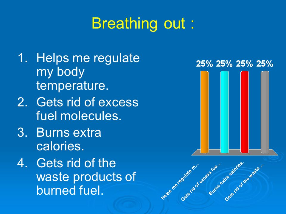 Breathing out : Helps me regulate my body temperature.
