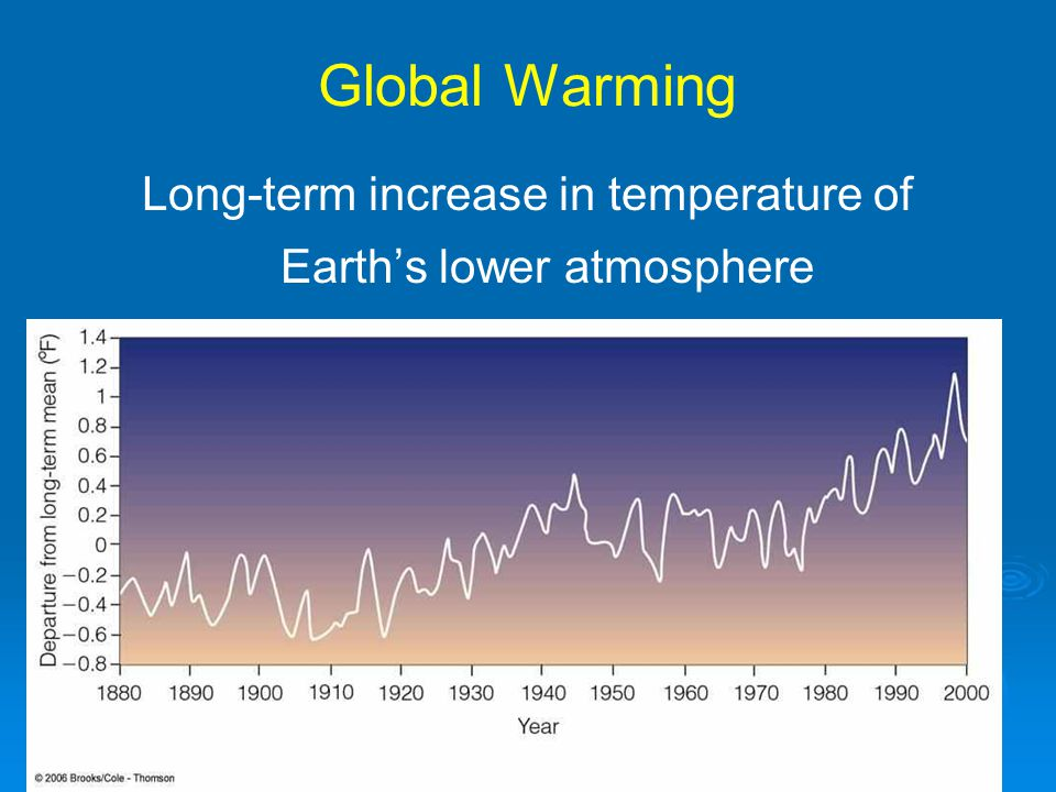 Long-term increase in temperature of Earth's lower atmosphere