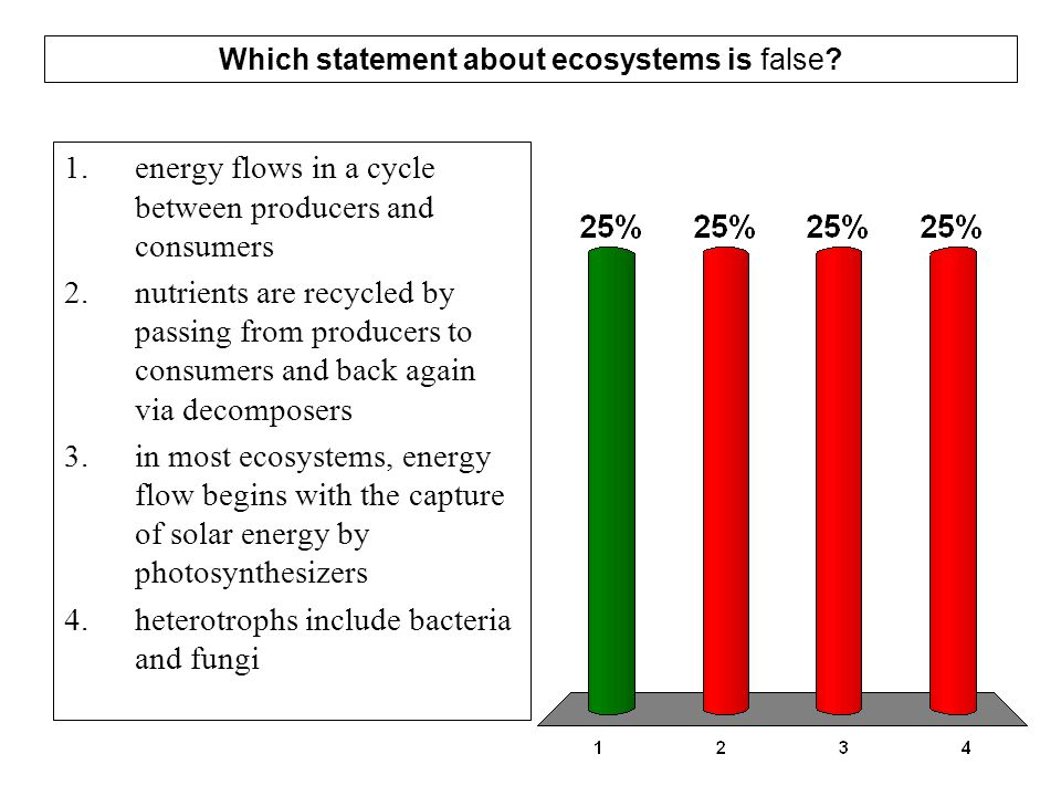 Which statement about ecosystems is false