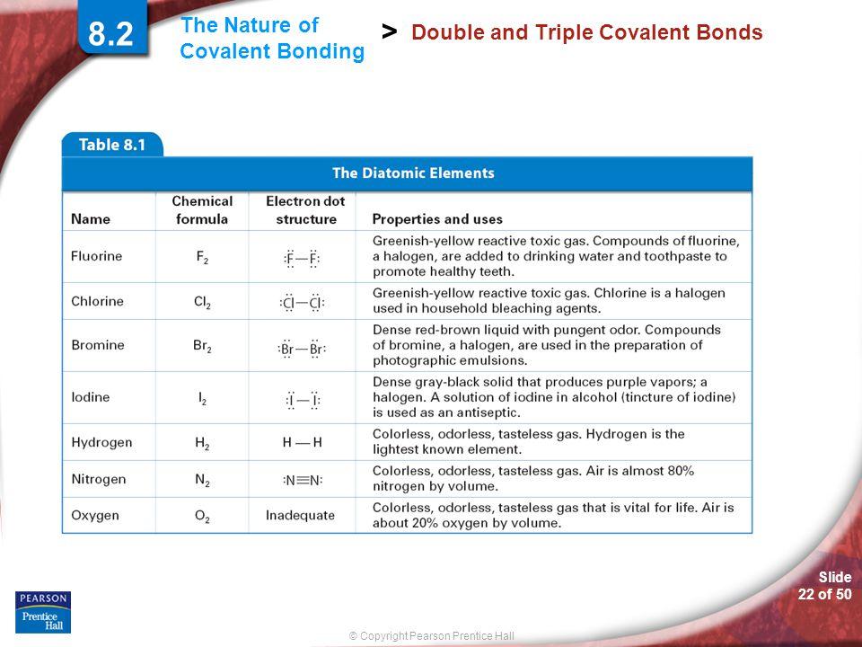 Double and Triple Covalent Bonds