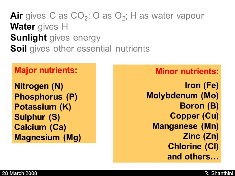 Air gives C as CO2; O as O2; H as water vapour Water gives H