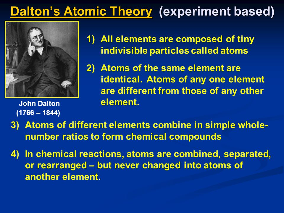 Dalton's Atomic Theory (experiment based)
