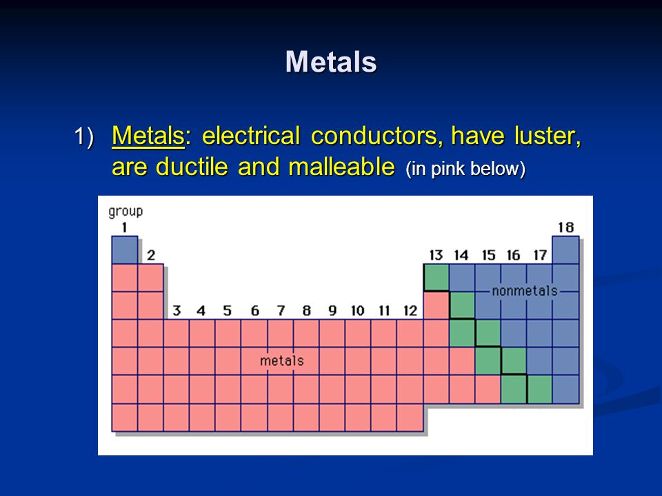Metals Metals: electrical conductors, have luster, are ductile and malleable (in pink below)