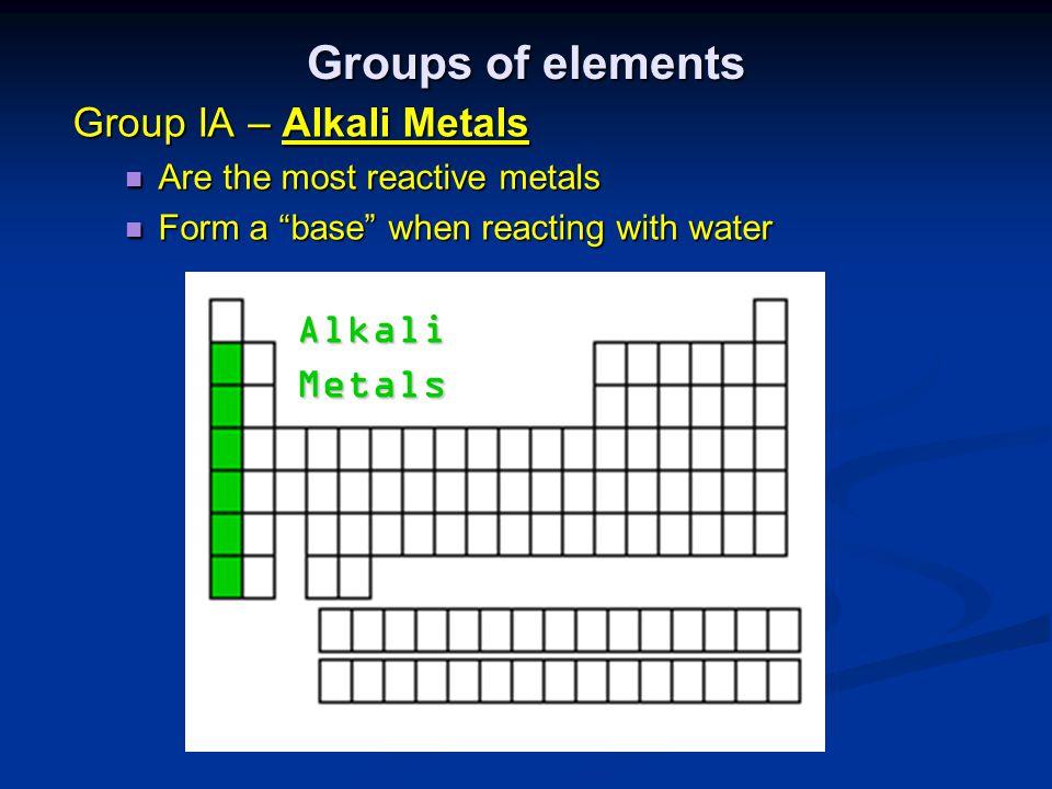 Groups of elements Group IA – Alkali Metals Alkali Metals