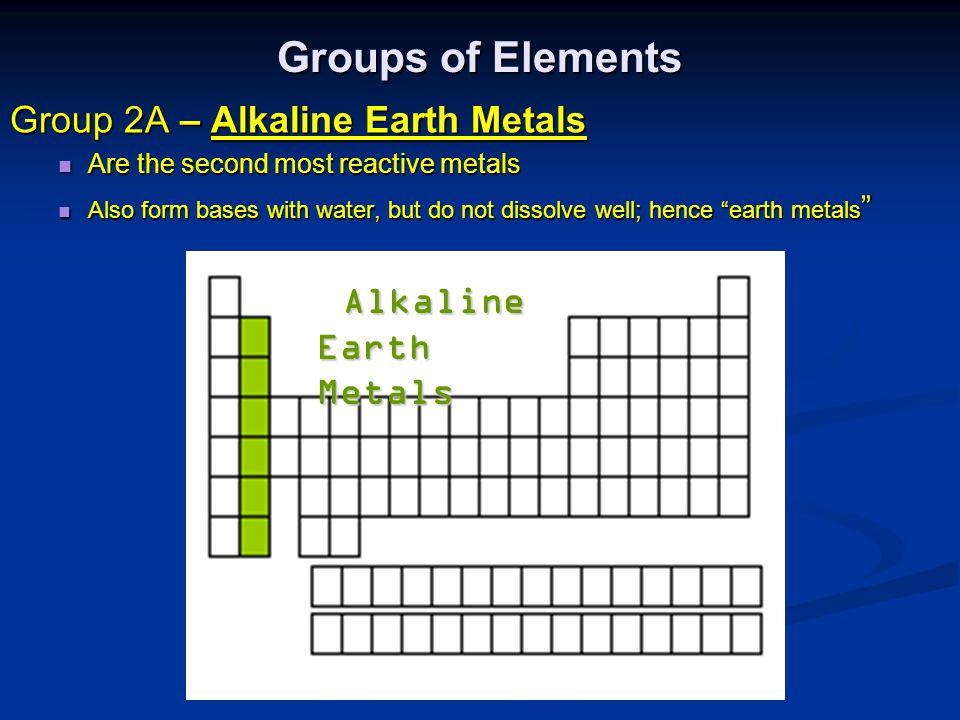 Groups of Elements Alkaline Earth Metals