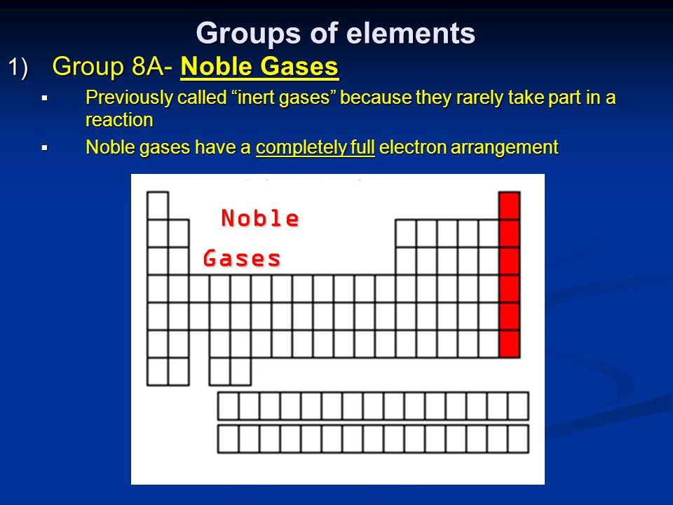 Groups of elements Noble Gases Group 8A- Noble Gases