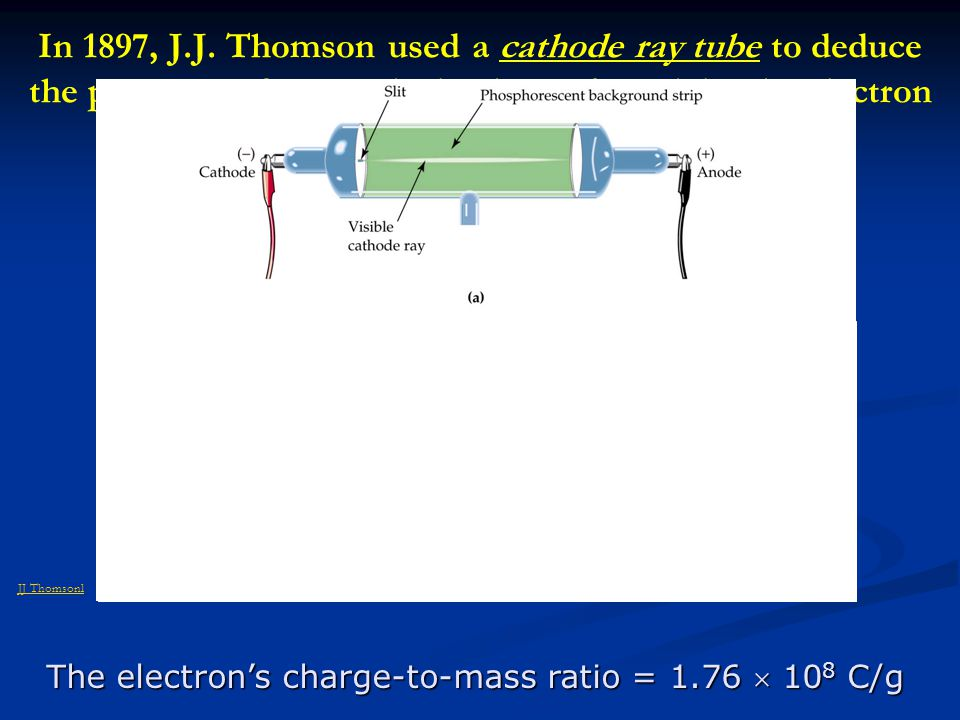 The electron's charge-to-mass ratio = 1.76  108 C/g