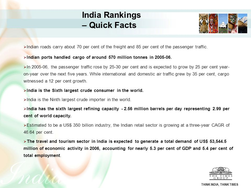 India Rankings – Quick Facts