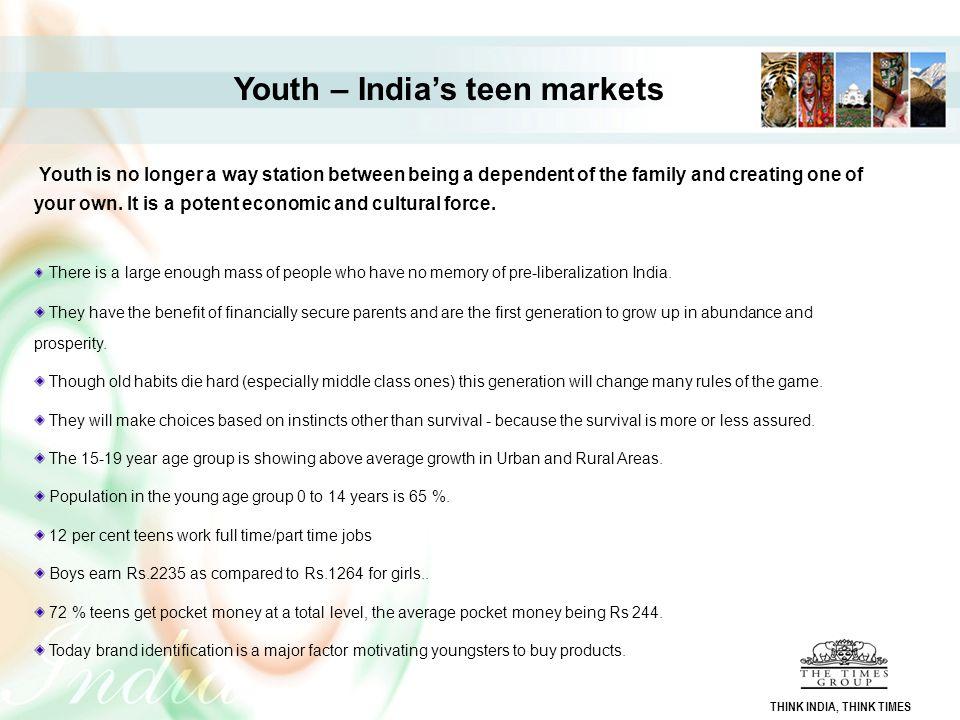 Youth – India's teen markets