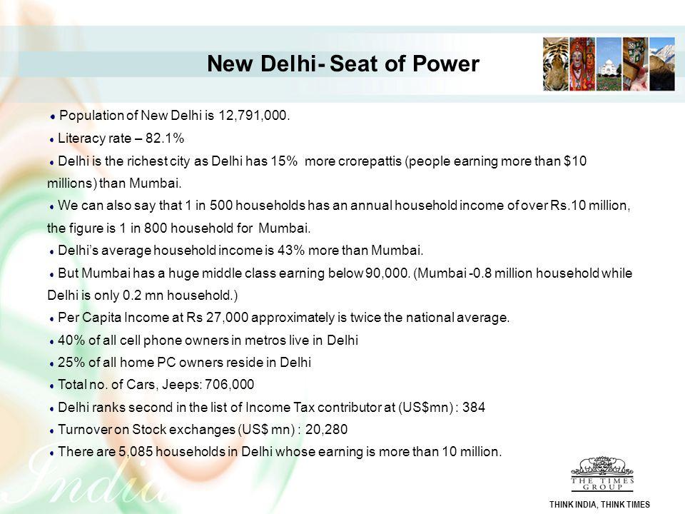 New Delhi- Seat of Power