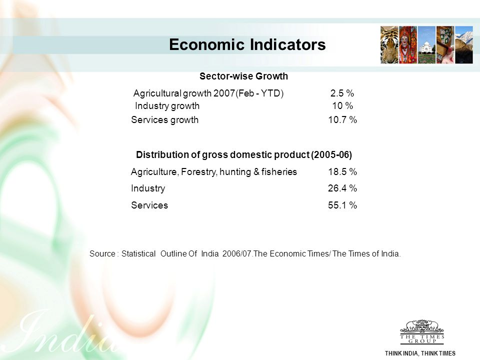 Economic Indicators Sector-wise Growth