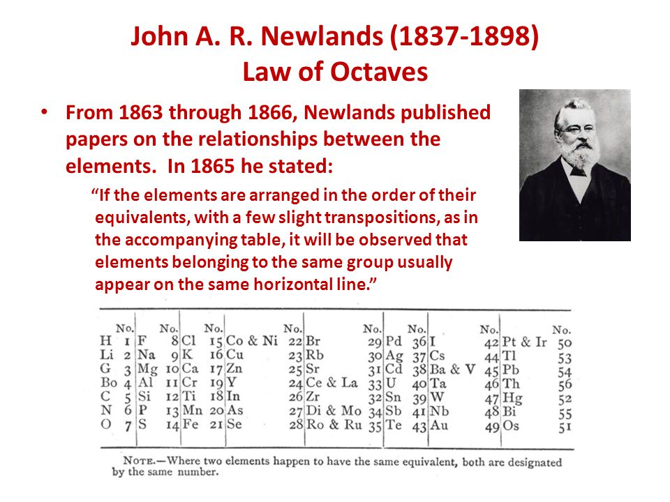 John A. R. Newlands (1837-1898) Law of Octaves