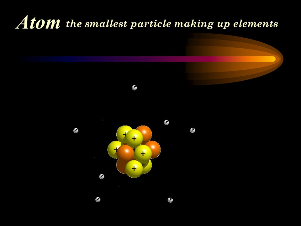 Atom the smallest particle making up elements