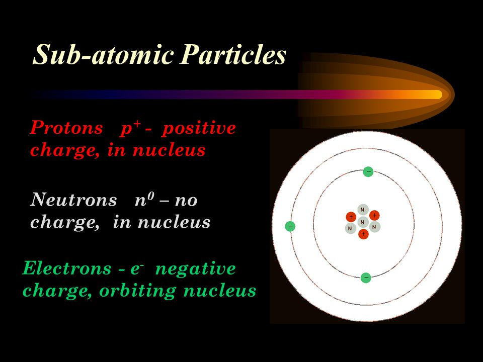 Sub-atomic Particles Protons p+ - positive charge, in nucleus