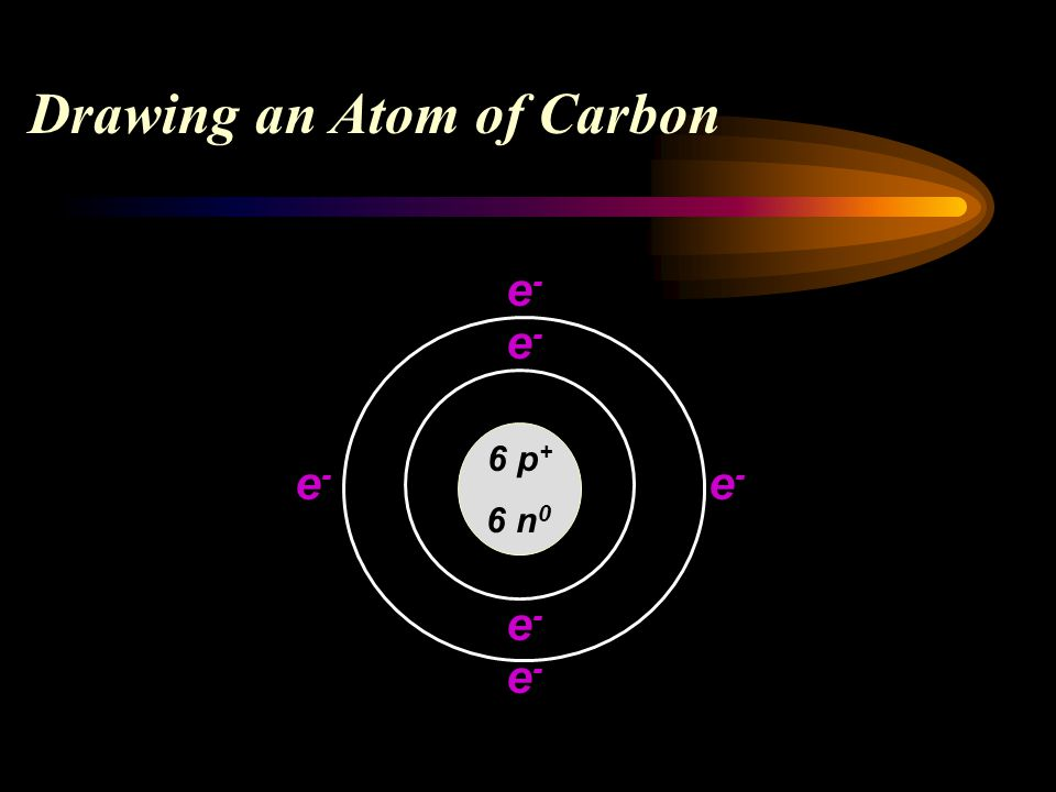 Drawing an Atom of Carbon