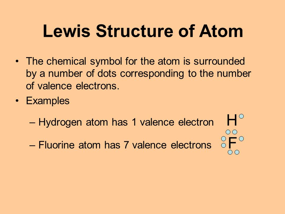 Lewis Structure of Atom