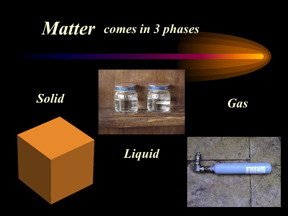 Matter comes in 3 phases Liquid Solid Gas