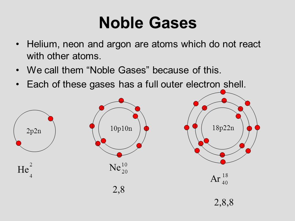 Noble Gases Helium, neon and argon are atoms which do not react with other atoms. We call them Noble Gases because of this.