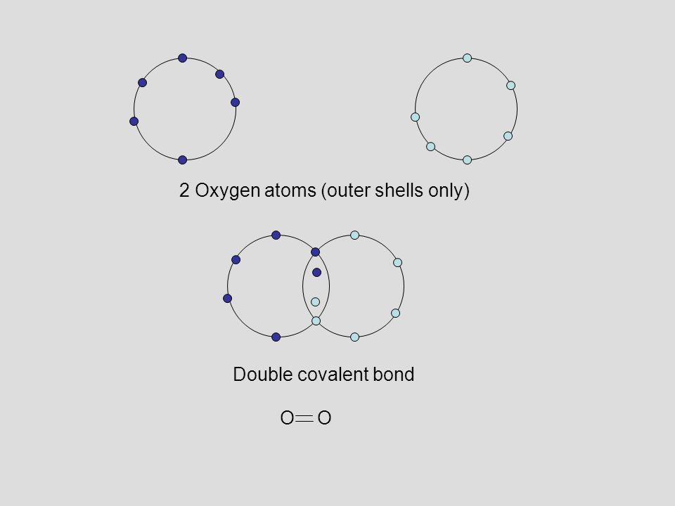 2 Oxygen atoms (outer shells only)
