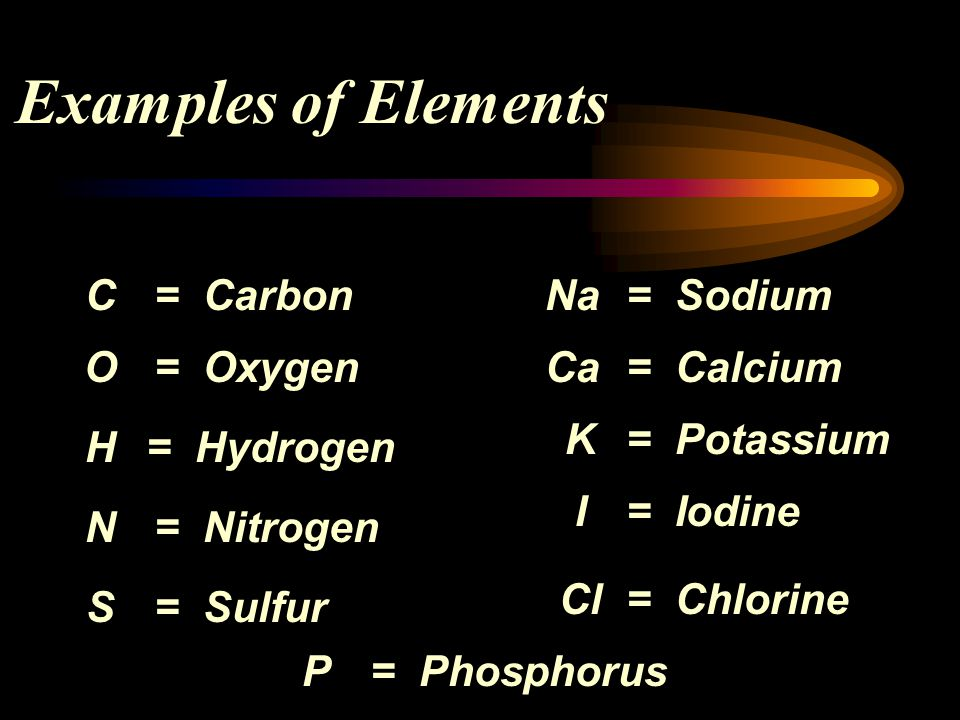 Examples of Elements C = Carbon Na = Sodium O = Oxygen Ca = Calcium K