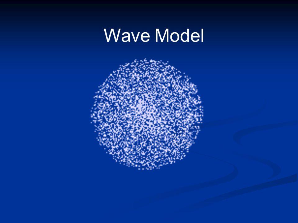 Wave Model