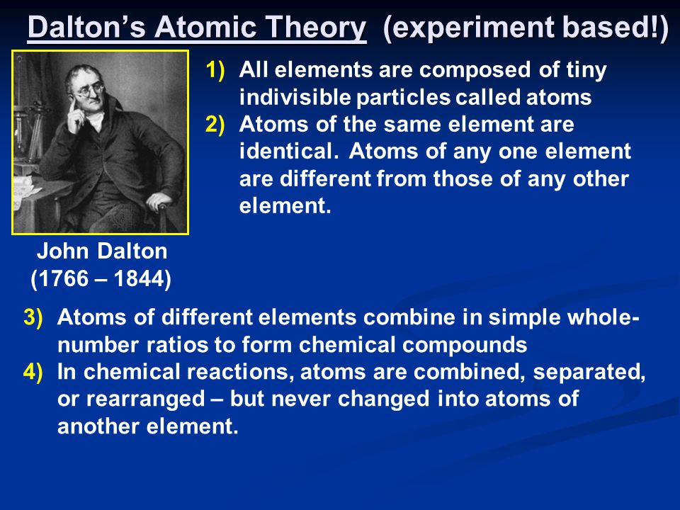 Dalton's Atomic Theory (experiment based!)