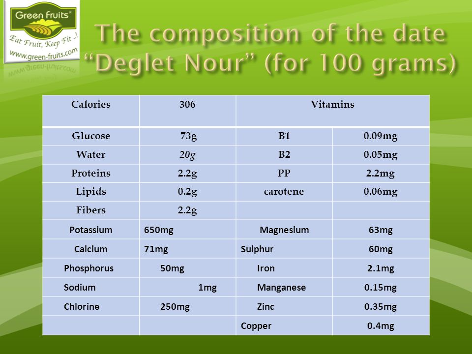 The composition of the date Deglet Nour (for 100 grams)
